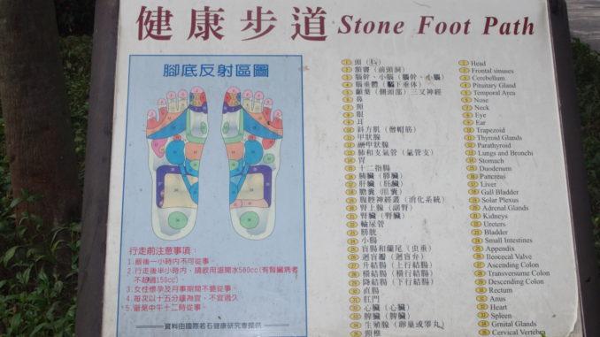 台北フリーウォーキングツアー・健康歩道の解説ボード