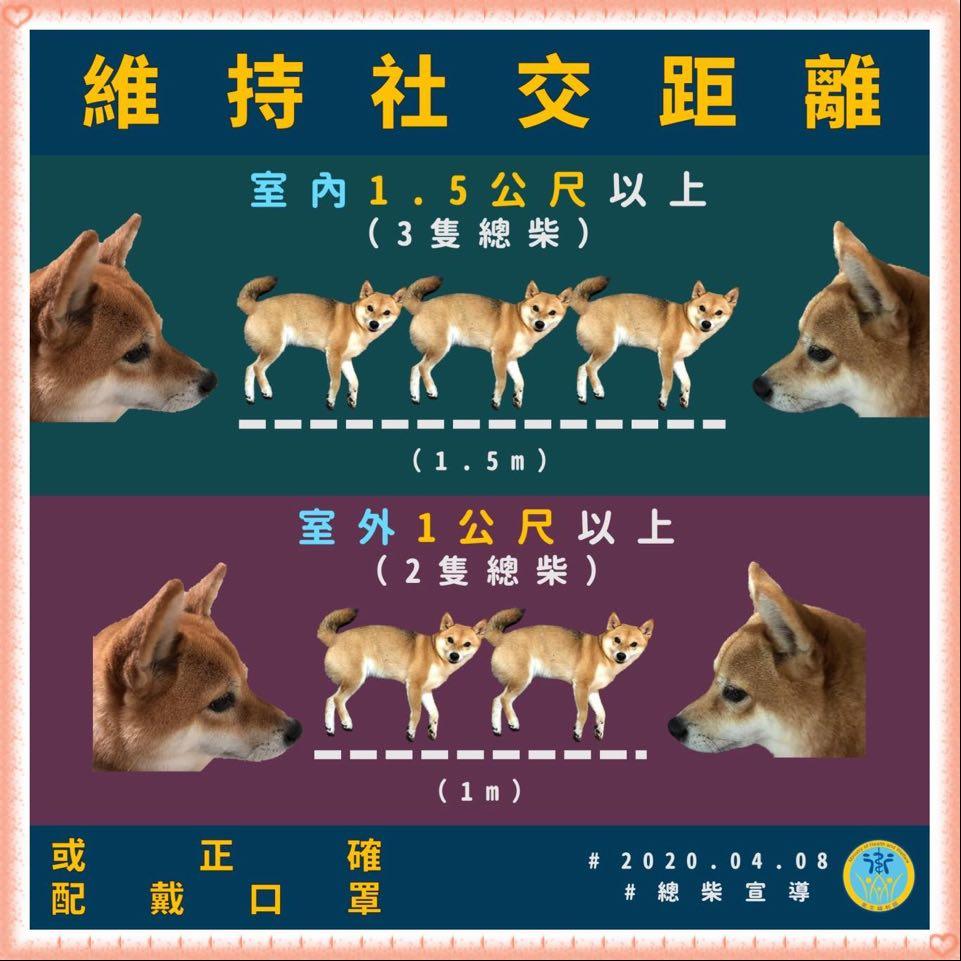 台湾での主なコロナウイルス対策・政策の状況:ソーシャルディスタンシング